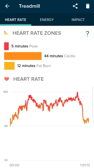 Fitbit 9.14.19