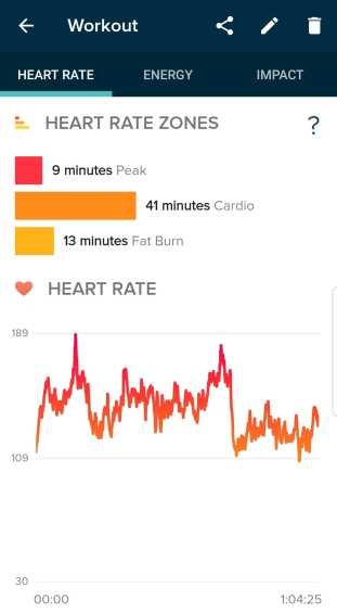 Fitbit 9.23.19